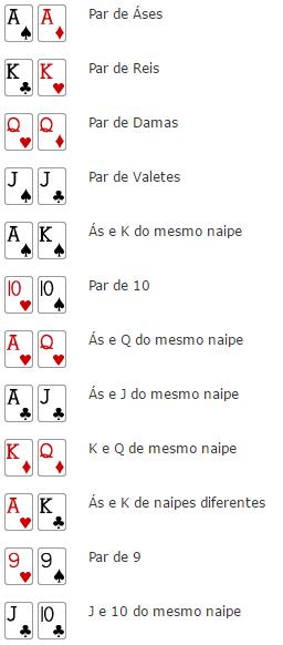 poker_12_melhores_maos